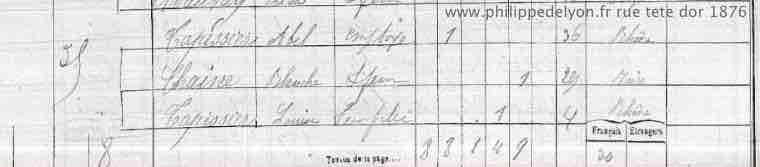wwwphilippedelyonfr-ruetetedor-recensement-1876